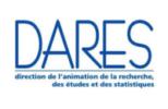 dares